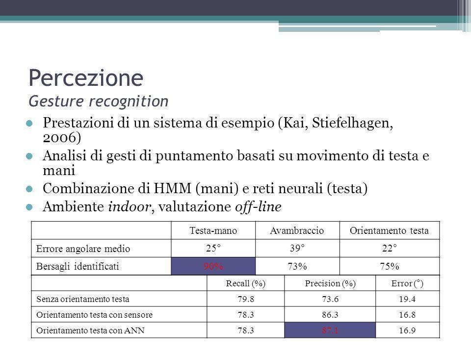 Percezione Gesture recognition Prestazioni di un sistema di esempio (Kai, Stiefelhagen, 2006) Analisi di gesti di puntamento basati su movimento di testa e mani Combinazione di HMM (mani) e reti neurali (testa) Ambiente indoor, valutazione off-line Testa-manoAvambraccioOrientamento testa Errore angolare medio25°39°22° Bersagli identificati90%73%75% Recall (%)Precision (%)Error (°) Senza orientamento testa79.873.619.4 Orientamento testa con sensore78.386.316.8 Orientamento testa con ANN78.387.116.9