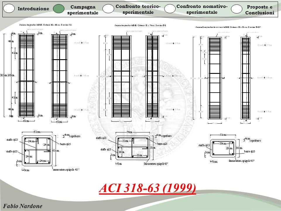 Introduzione Campagna sperimentale Confronto teorico- sperimentale Confronto nomativo- sperimentale Proposte e Conclusioni Fabio Nardone ACI 318-63 (1