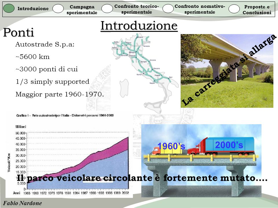Introduzione Introduzione Campagna sperimentale Confronto teorico- sperimentale Confronto nomativo- sperimentale Proposte e Conclusioni Fabio Nardone Le pile da ponte