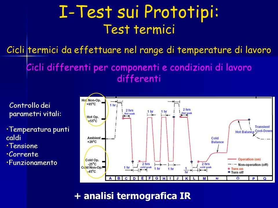 I-Test sui Prototipi: Test termici Cicli termici da effettuare nel range di temperature di lavoro Cicli differenti per componenti e condizioni di lavo