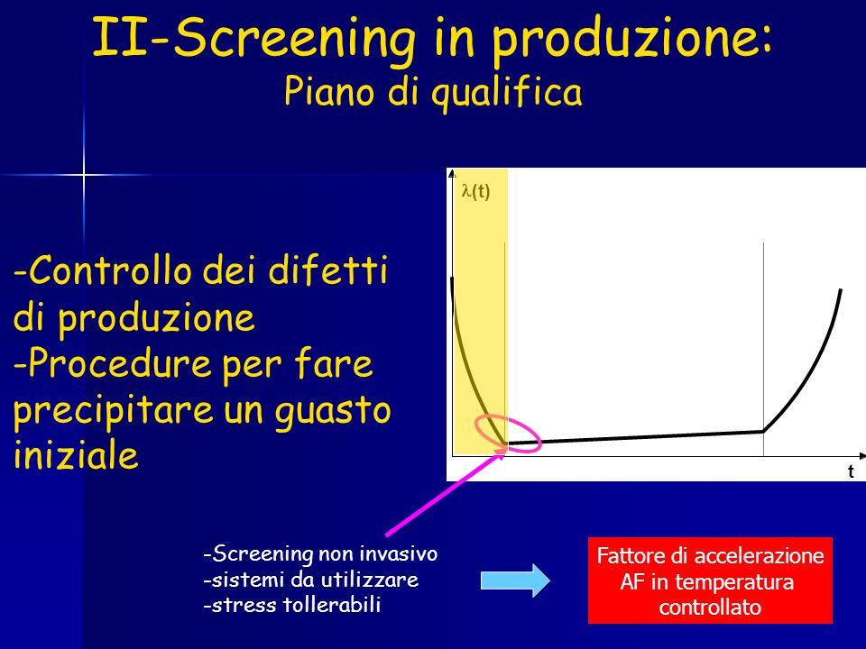 II-Screening in produzione: Piano di qualifica (t) t -Screening non invasivo -sistemi da utilizzare -stress tollerabili -Controllo dei difetti di prod