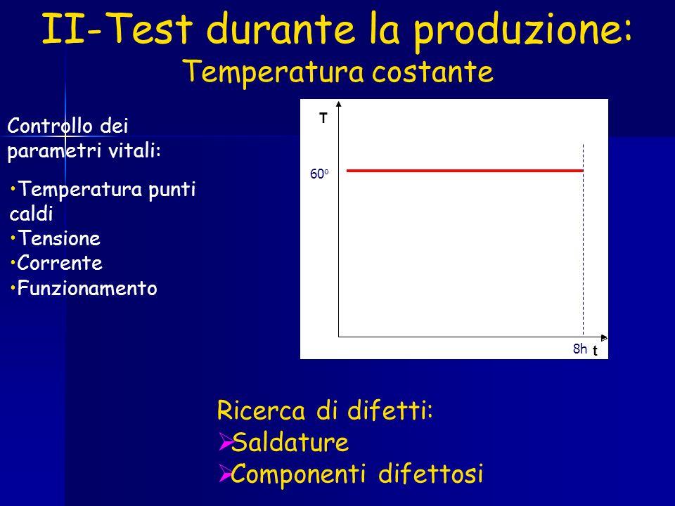 II-Test durante la produzione: Temperatura costante T t 60 o 8h Controllo dei parametri vitali: Temperatura punti caldi Tensione Corrente Funzionament