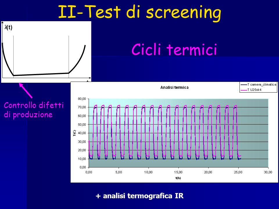 II-Test di screening (t) t Controllo difetti di produzione Cicli termici + analisi termografica IR