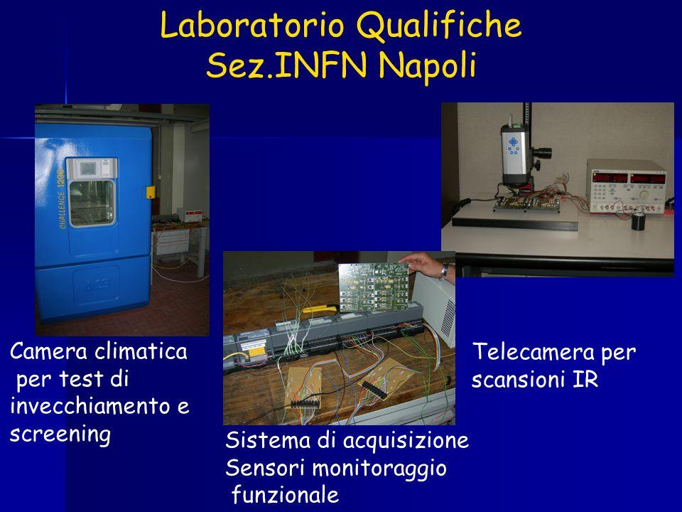 Laboratorio Qualifiche Sez.INFN Napoli Camera climatica per test di invecchiamento e screening Telecamera per scansioni IR Sistema di acquisizione Sen