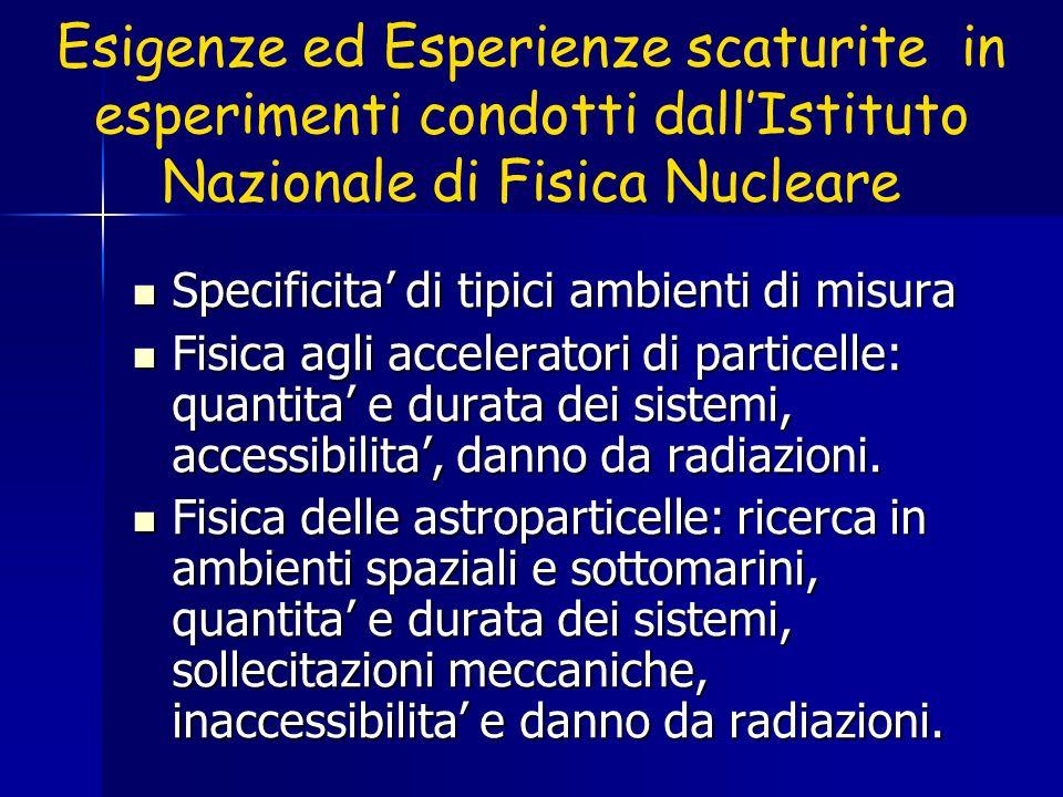 Operare in ambienti ostili Grande affidabilità nel tempo Impossibilità di intervento Resistenza alle radiazioni ionizzanti Sviluppati protocolli & specifiche