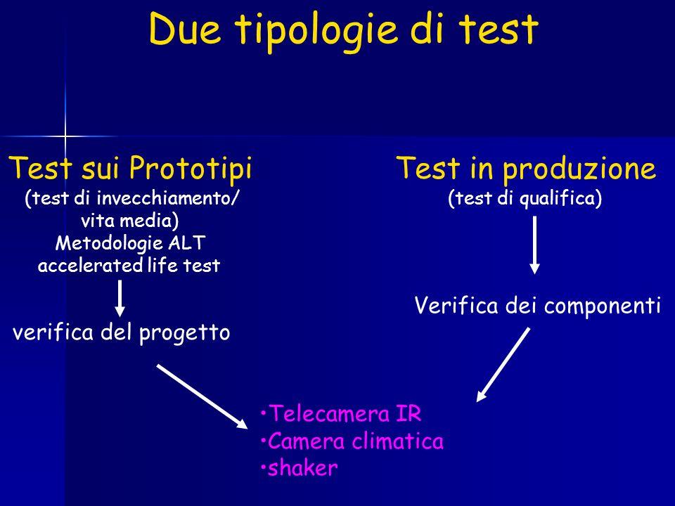 Due tipologie di test Test sui Prototipi (test di invecchiamento/ vita media) Metodologie ALT accelerated life test Test in produzione (test di qualif