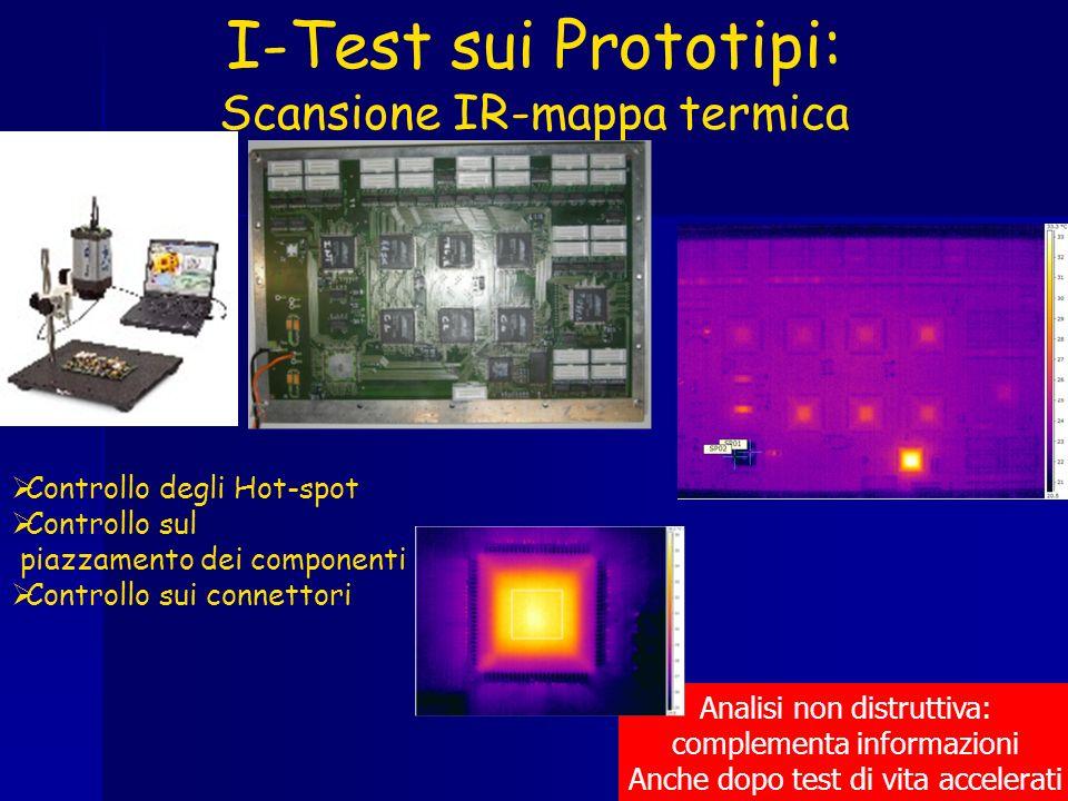I-Test sui Prototipi: Scansione IR-mappa termica Controllo degli Hot-spot Controllo sul piazzamento dei componenti Controllo sui connettori Analisi no