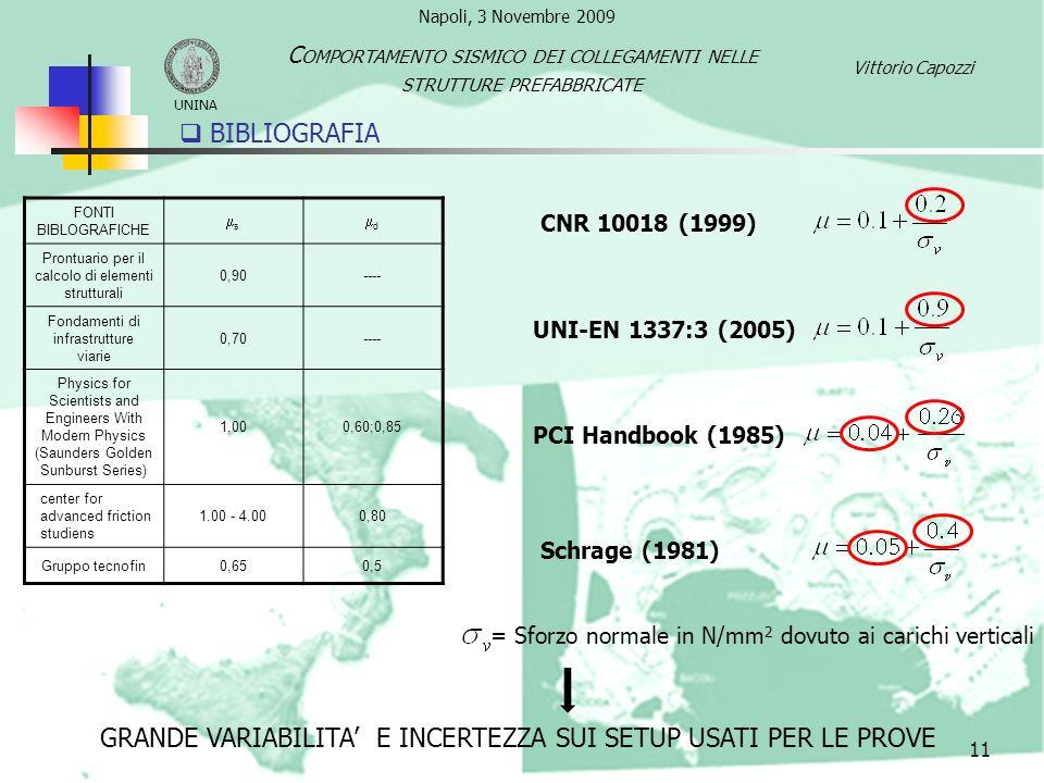 Prove per la determinazione dei parametri meccanici della gomma PROVE EFFETTUATE 12 Per valutare il coefficiente dattrito tra neoprene e calcestruzzo sono state progettate 3 tipologie di prove: Tilting test: Prove di attrito su piano inclinato (N=0) Pulling Test: Prove di attrito sotto elevato carico assiale imposto (N>0) UNINA C OMPORTAMENTO SISMICO DEI COLLEGAMENTI NELLE STRUTTURE PREFABBRICATE Vittorio Capozzi Napoli, 3 Novembre 2009