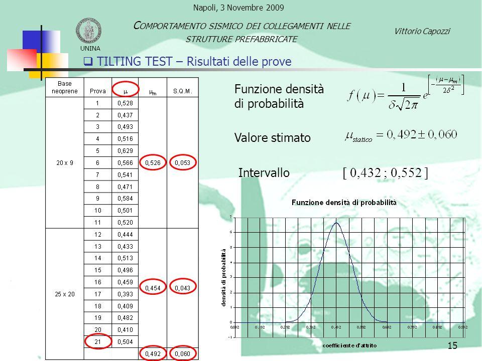 TILTING TEST – Risultati delle prove 15 Valore stimato Intervallo [ 0,432 ; 0,552 ] Funzione densità di probabilità UNINA C OMPORTAMENTO SISMICO DEI C