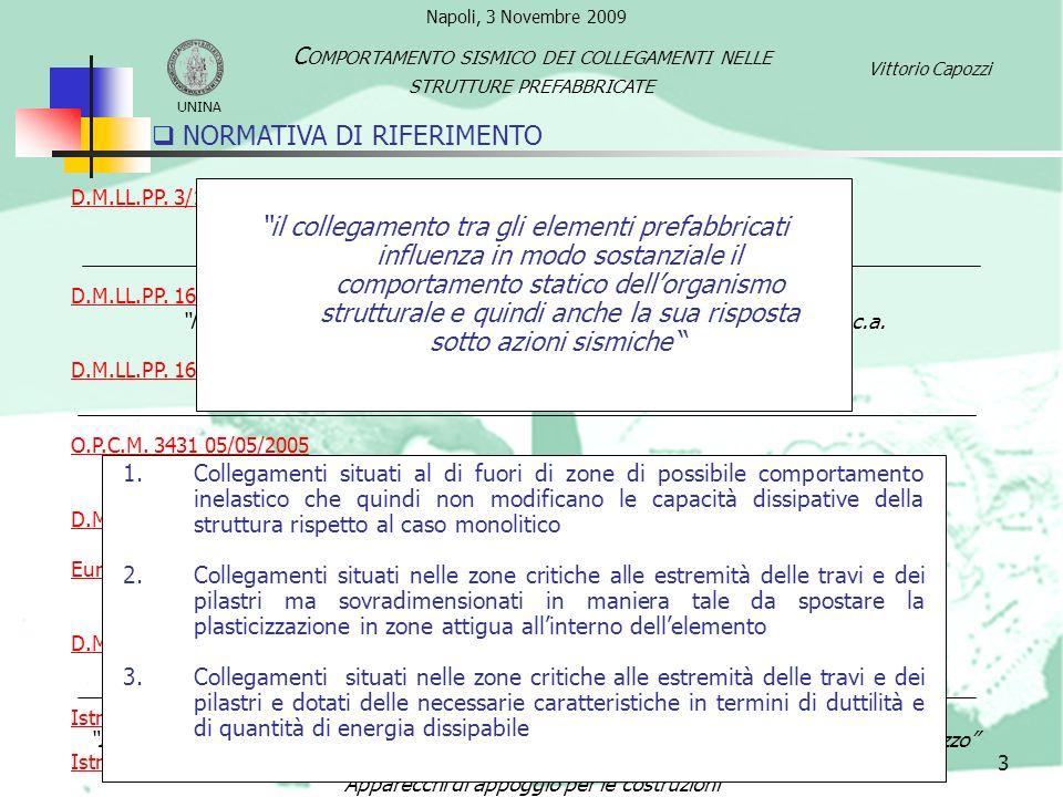 D.M.LL.PP. 3/12/1987 Norme tecniche per la progettazione, esecuzione e collaudo delle strutture prefabbricate D.M.LL.PP. 16/01/1996 Norme tecniche per