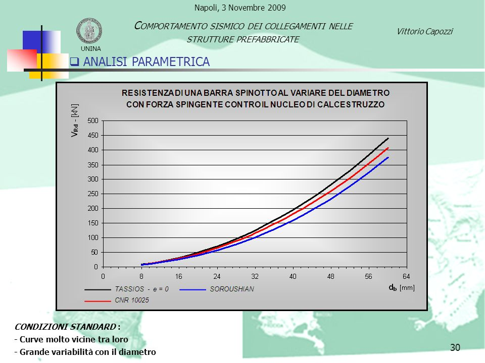 31 ANALISI PARAMETRICA CONDIZIONI STANDARD: - Curve molto vicine tra loro - Grande variabilità con il diametro PRESENZA DI ECCENTRICITA : - Validità equazione di TASSIOS - Forte riduzione della resistenza TASSIOS - e = 0 CNR 10025 SOROUSHIAN TASSIOS - e=10mm TASSIOS - e=50mm RESISTENZA DI UNA BARRA SPINOTTO AL VARIARE DEL DIAMETRO CON FORZA SPINGENTE CONTRO IL NUCLEO DI CALCESTRUZZO V e UNINA C OMPORTAMENTO SISMICO DEI COLLEGAMENTI NELLE STRUTTURE PREFABBRICATE Vittorio Capozzi Napoli, 3 Novembre 2009