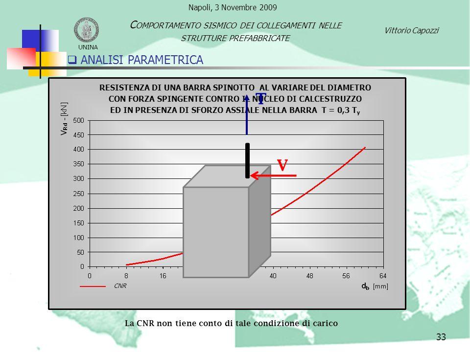 34 ANALISI PARAMETRICA RESISTENZA DI UNA BARRA SPINOTTO AL VARIARE DEL DIAMETRO CON FORZA SPINGENTE CONTRO IL NUCLEO DI CALCESTRUZZO ED IN PRESENZA DI SFORZO ASSIALE NELLA BARRA T = 0,3 T y CNR TASSIOS - T = 0,3Ty SOROUSHIAN - T = 0,3Ty La CNR non tenendo in conto tale condizione di carico fornisce dei valori più elevati.
