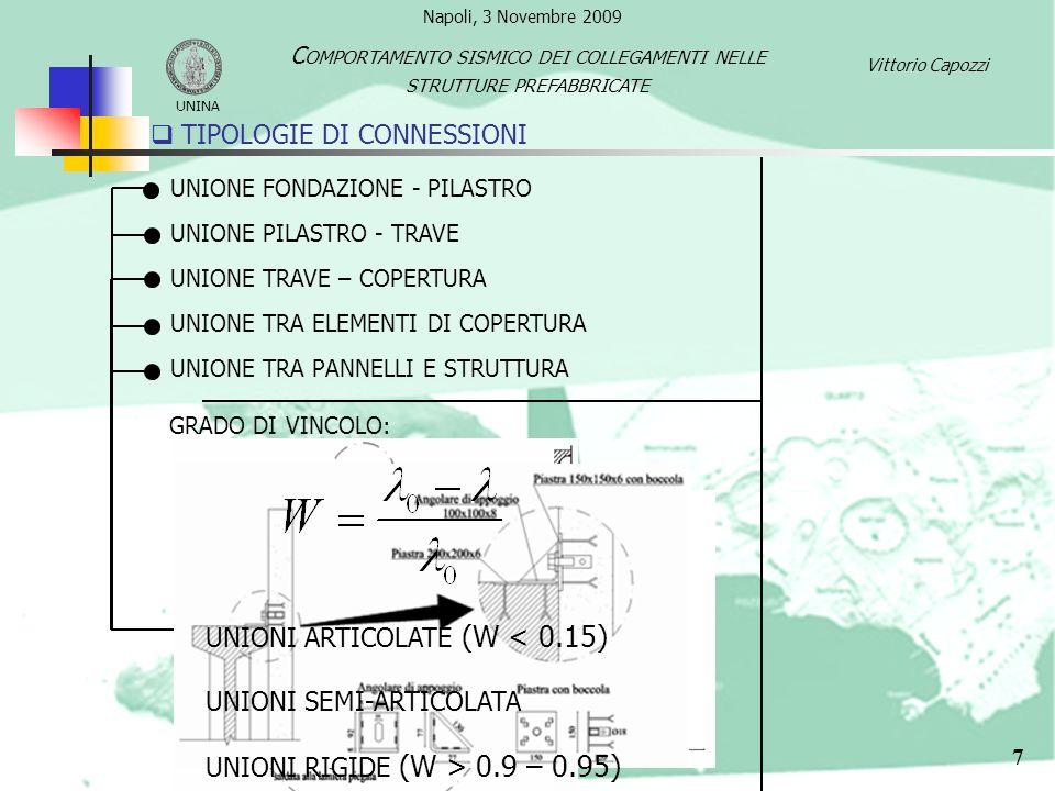 7 TIPOLOGIE DI CONNESSIONI Vittorio Capozzi UNINA C OMPORTAMENTO SISMICO DEI COLLEGAMENTI NELLE STRUTTURE PREFABBRICATE UNIONE FONDAZIONE - PILASTRO U