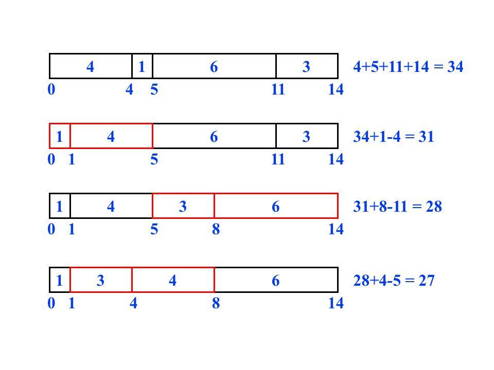 1436 0541114 4+5+11+14 = 34 136 0511114 34+1-4 = 31 416 051814 31+8-11 = 28 4316 041814 28+4-5 = 27 43