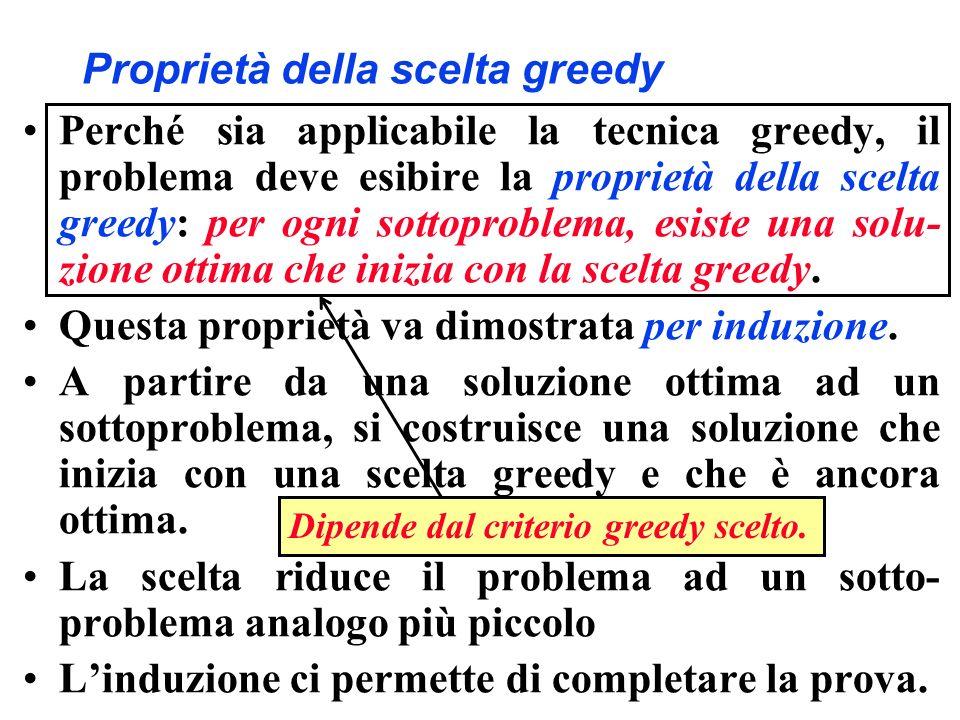Proprietà della scelta greedy Perché sia applicabile la tecnica greedy, il problema deve esibire la proprietà della scelta greedy: per ogni sottoprobl