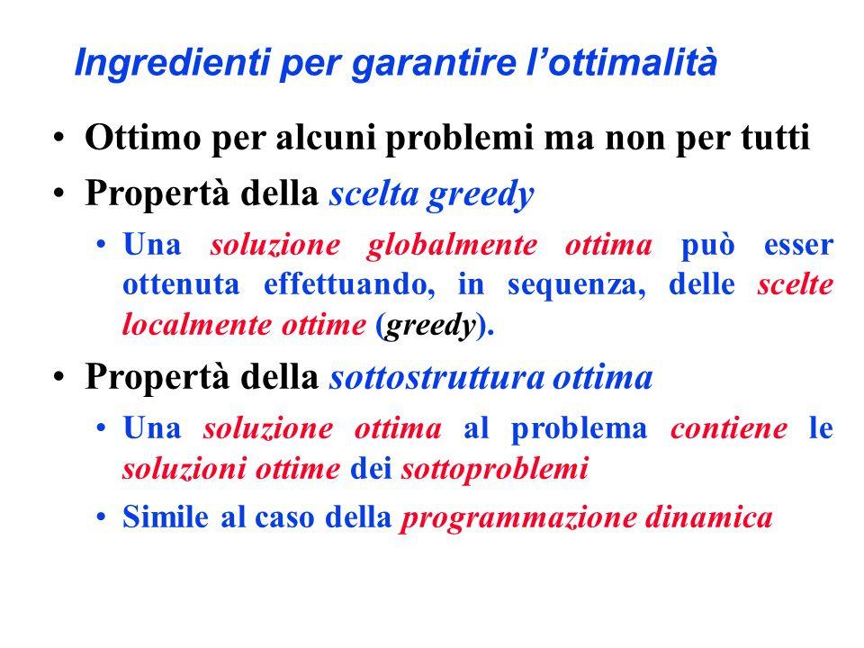 Ingredienti per garantire lottimalità Ottimo per alcuni problemi ma non per tutti Propertà della scelta greedy Una soluzione globalmente ottima può es