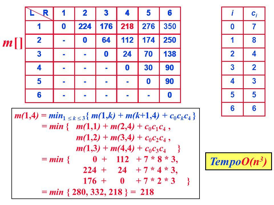 0-----6 0----5 0---4 0--3 0-2 01 654321L R 06 9005 3004 2403 6402 22401 654321L R m(1,4) = min 1 k 3 { m(1,k) + m(k+1,4) + c 0 c k c 4 } = min { m(1,1