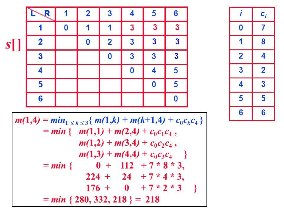 m(1,4) = min 1 k 3 { m(1,k) + m(k+1,4) + c 0 c k c 4 } = min { m(1,1) + m(2,4) + c 0 c 1 c 4, m(1,2) + m(3,4) + c 0 c 2 c 4, m(1,3) + m(4,4) + c 0 c 3