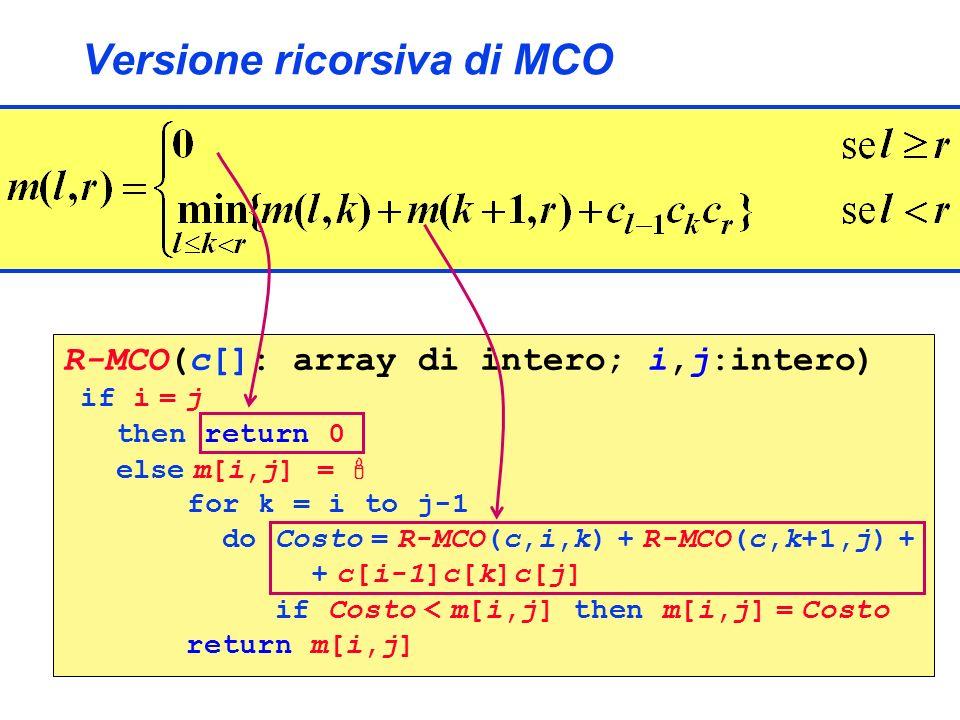 Versione ricorsiva di MCO R-MCO(c[]: array di intero; i,j:intero) if i = j then return 0 else m[i,j] = for k = i to j-1 do Costo = R-MCO(c,i,k) + R-MC