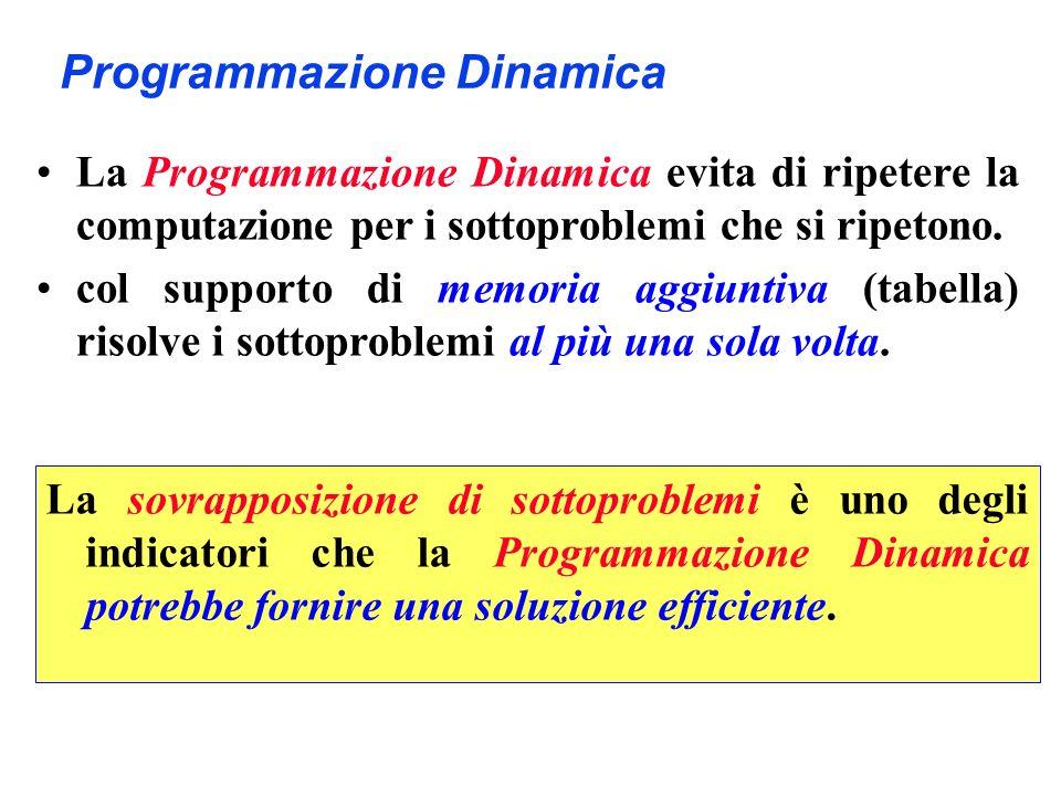 Programmazione Dinamica La Programmazione Dinamica evita di ripetere la computazione per i sottoproblemi che si ripetono. col supporto di memoria aggi