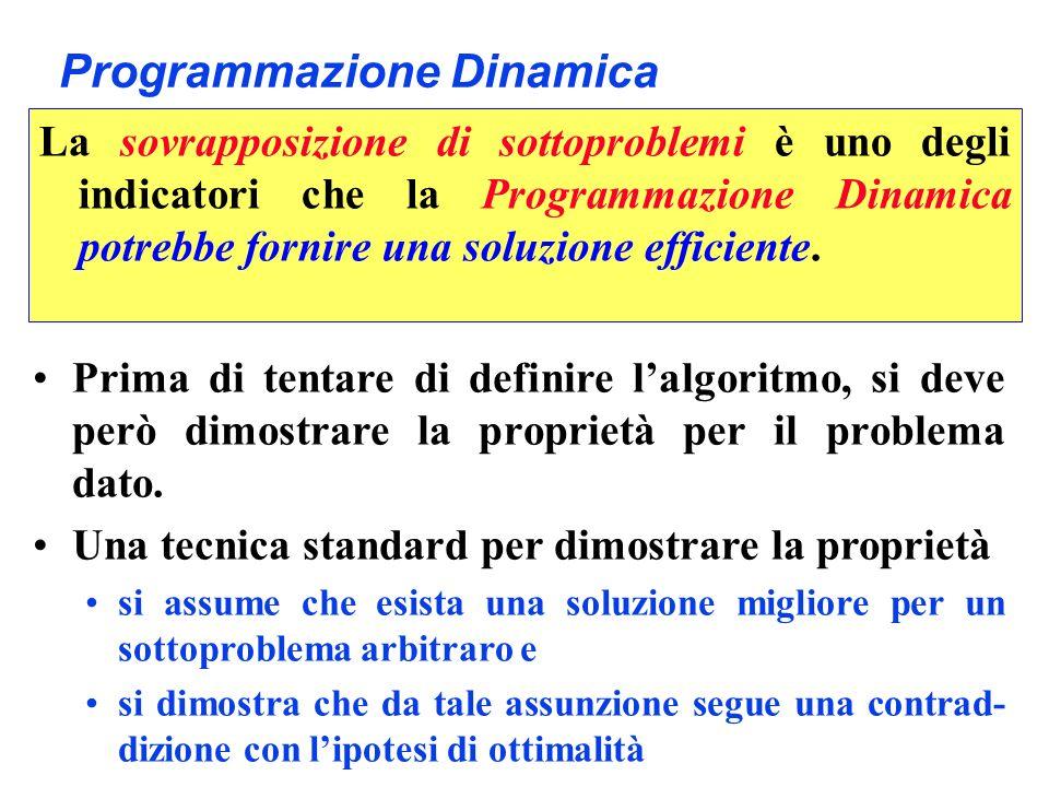 Programmazione Dinamica Prima di tentare di definire lalgoritmo, si deve però dimostrare la proprietà per il problema dato. Una tecnica standard per d