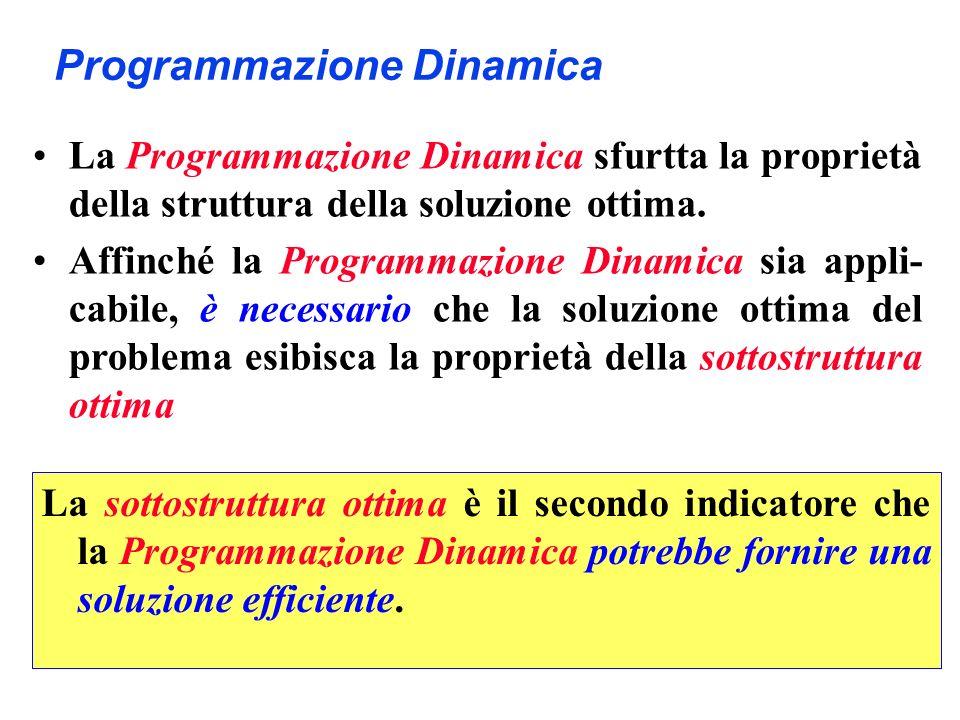 Programmazione Dinamica La Programmazione Dinamica sfurtta la proprietà della struttura della soluzione ottima. Affinché la Programmazione Dinamica si