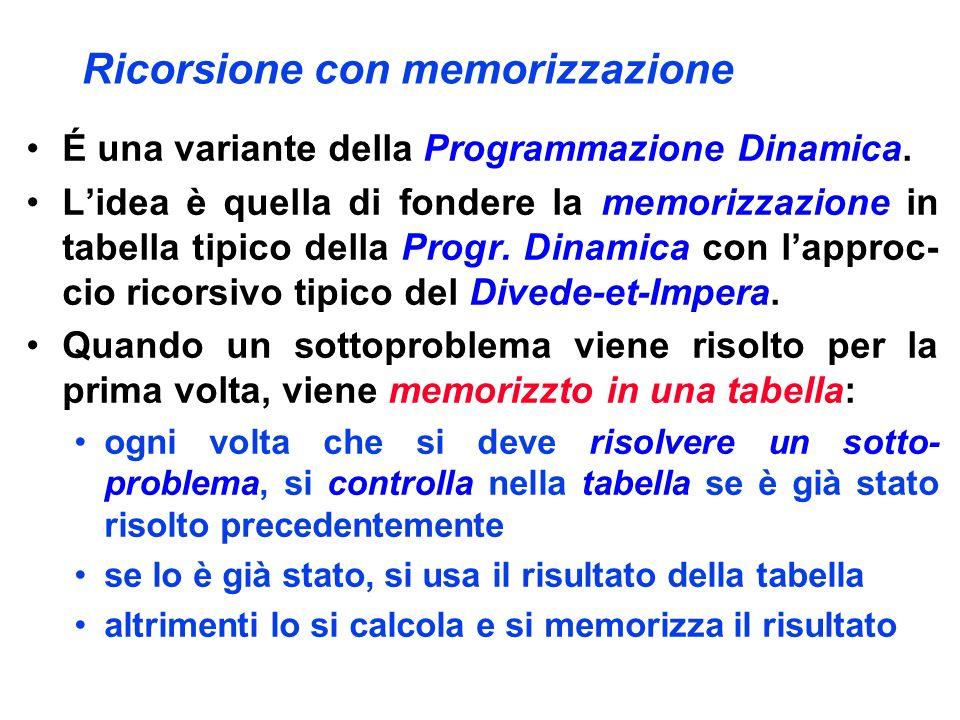 Ricorsione con memorizzazione É una variante della Programmazione Dinamica. Lidea è quella di fondere la memorizzazione in tabella tipico della Progr.