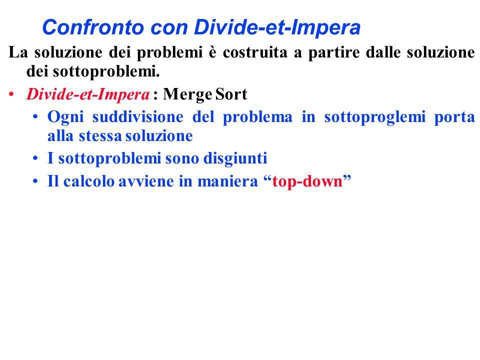 Confronto con Divide-et-Impera La soluzione dei problemi è costruita a partire dalle soluzione dei sottoproblemi. Divide-et-Impera : Merge Sort Ogni s