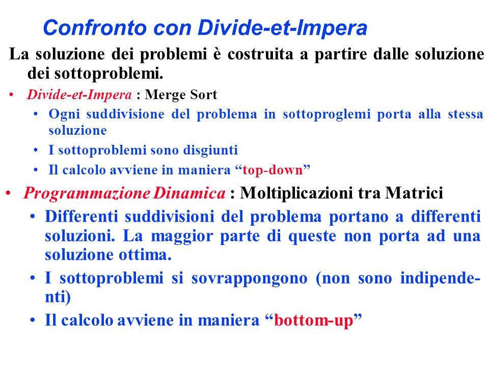 Confronto con Divide-et-Impera Programmazione Dinamica : Moltiplicazioni tra Matrici Differenti suddivisioni del problema portano a differenti soluzio