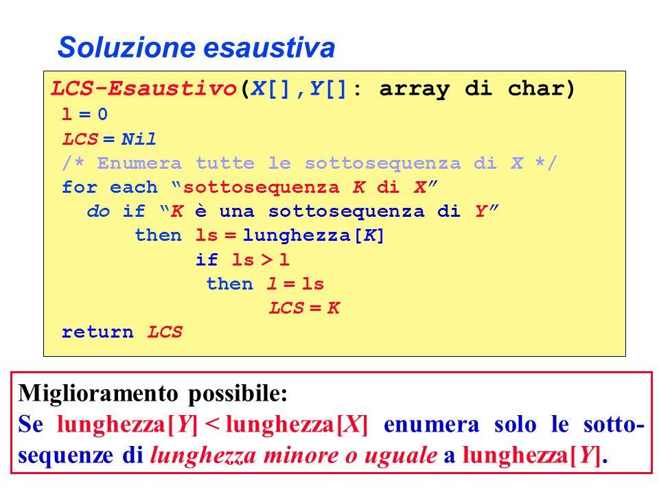 Soluzione esaustiva LCS-Esaustivo(X[],Y[]: array di char) l = 0 l = 0 LCS = Nil /* Enumera tutte le sottosequenza di X */ for each sottosequenza K di