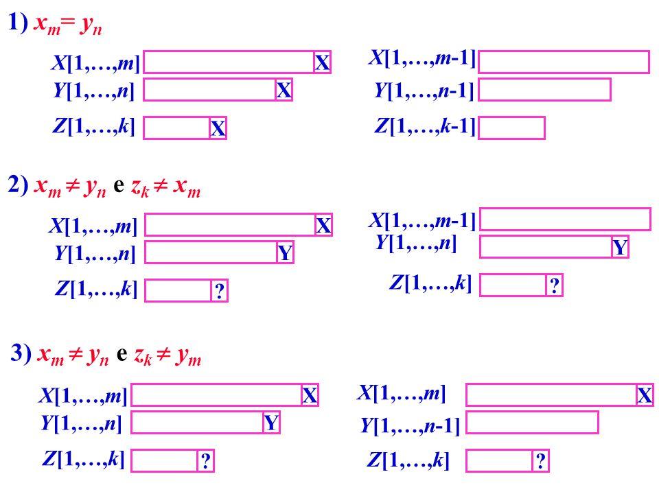 X[1,…,m-1] Y[1,…,n-1] Z[1,…,k-1] X X X X[1,…,m] Y[1,…,n] Z[1,…,k] Y X[1,…,m] Y[1,…,n] X ? Z[1,…,k] X[1,…,m-1] Y[1,…,n] Y ? Z[1,…,k] Y X[1,…,m] Y[1,…,n