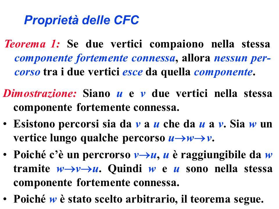 Proprietà delle CFC Teorema 1: Se due vertici compaiono nella stessa componente fortemente connessa, allora nessun per- corso tra i due vertici esce d