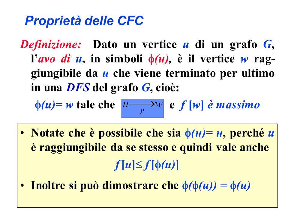Proprietà delle CFC Definizione: Dato un vertice u di un grafo G, lavo di u, in simboli (u), è il vertice w rag- giungibile da u che viene terminato p