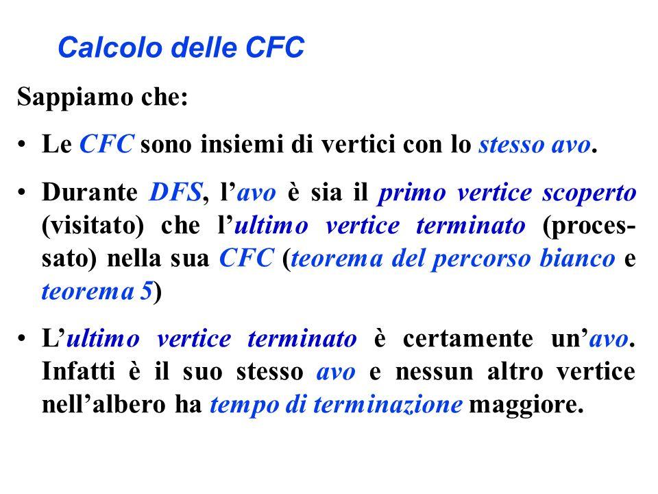 Calcolo delle CFC Sappiamo che: Le CFC sono insiemi di vertici con lo stesso avo. Durante DFS, lavo è sia il primo vertice scoperto (visitato) che lul