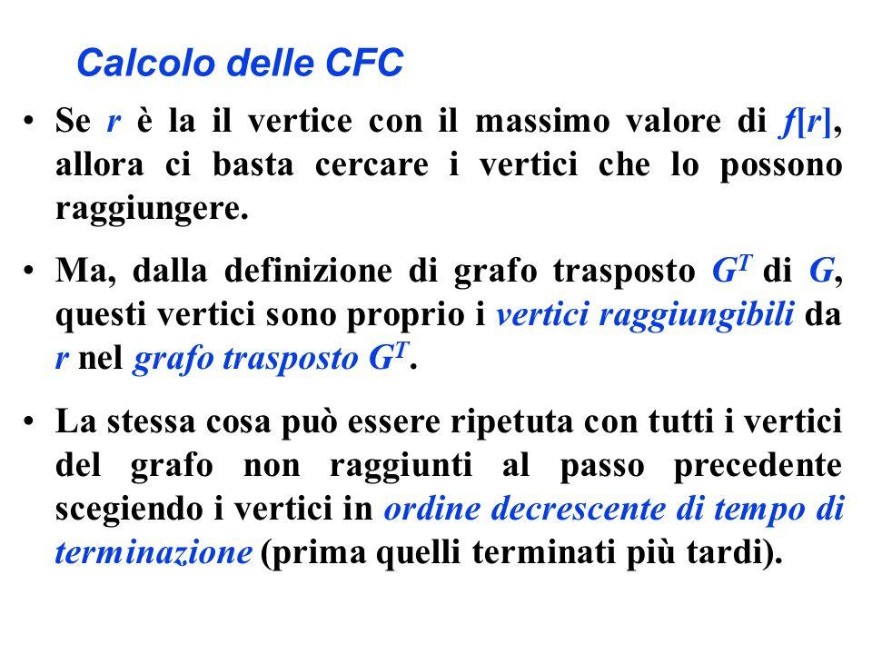 Calcolo delle CFC Se r è la il vertice con il massimo valore di f[r], allora ci basta cercare i vertici che lo possono raggiungere. Ma, dalla definizi