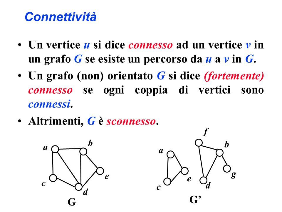 Connettività Un vertice u si dice connesso ad un vertice v in un grafo G se esiste un percorso da u a v in G. Un grafo (non) orientato G si dice (fort