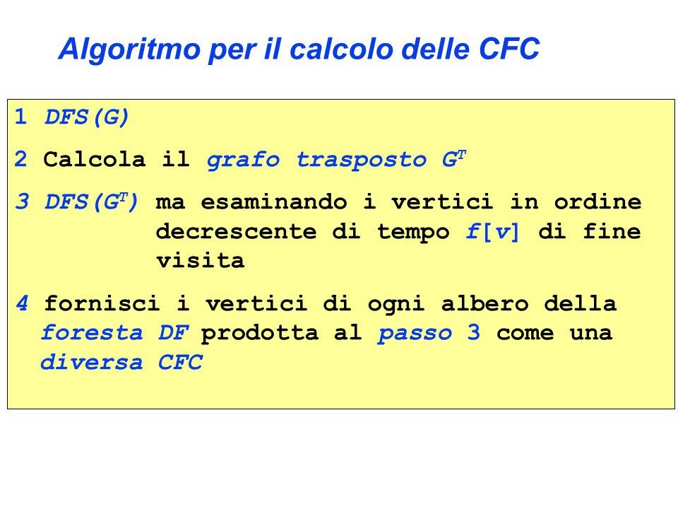 Algoritmo per il calcolo delle CFC 1 DFS(G) 2 Calcola il grafo trasposto G T 3 DFS(G T ) ma esaminando i vertici in ordine decrescente di tempo f[v] d