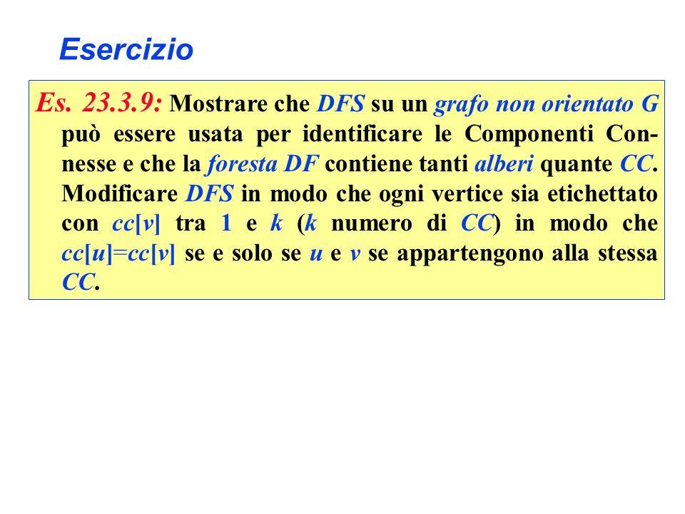 Esercizio Es. 23.3.9: Mostrare che DFS su un grafo non orientato G può essere usata per identificare le Componenti Con- nesse e che la foresta DF cont