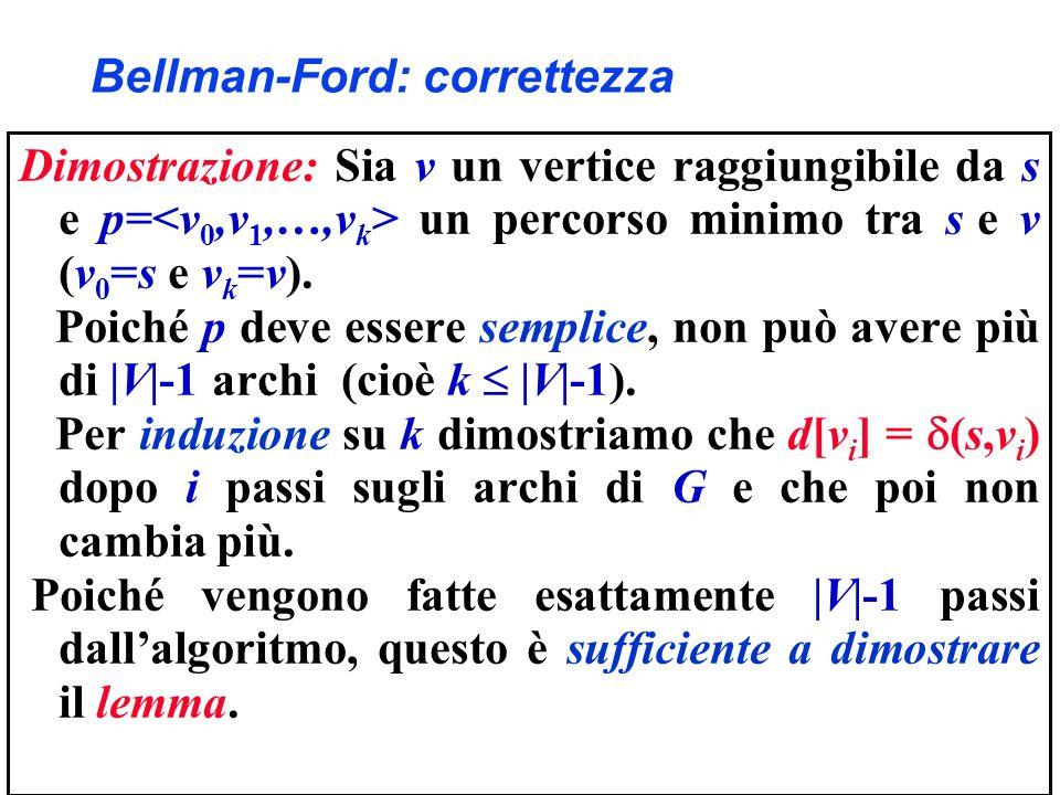 Bellman-Ford: correttezza Dimostrazione: Sia v un vertice raggiungibile da s e p= un percorso minimo tra s e v (v 0 =s e v k =v). Poiché p deve essere
