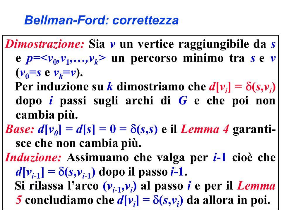 Bellman-Ford: correttezza Dimostrazione: Sia v un vertice raggiungibile da s e p= un percorso minimo tra s e v (v 0 =s e v k =v). Per induzione su k d