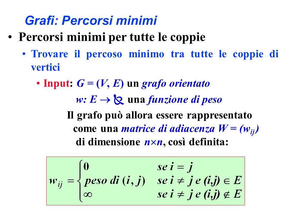 Grafi: Percorsi minimi Percorsi minimi per tutte le coppie Trovare il percoso minimo tra tutte le coppie di vertici Input: G = (V, E) un grafo orienta