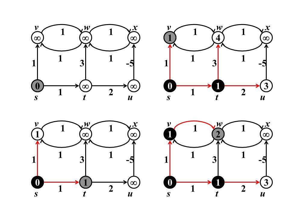 0 u 1 1 vwx ts 0 3-5 2 11 11 u 1 1 vwx ts 0 1 1 3-5 2 11 11 1 u 1 1 vwx ts 0 14 1 3 3-5 2 11 11 1 u 1 1 vwx ts 0 12 1 3 3-5 2 11 11 2