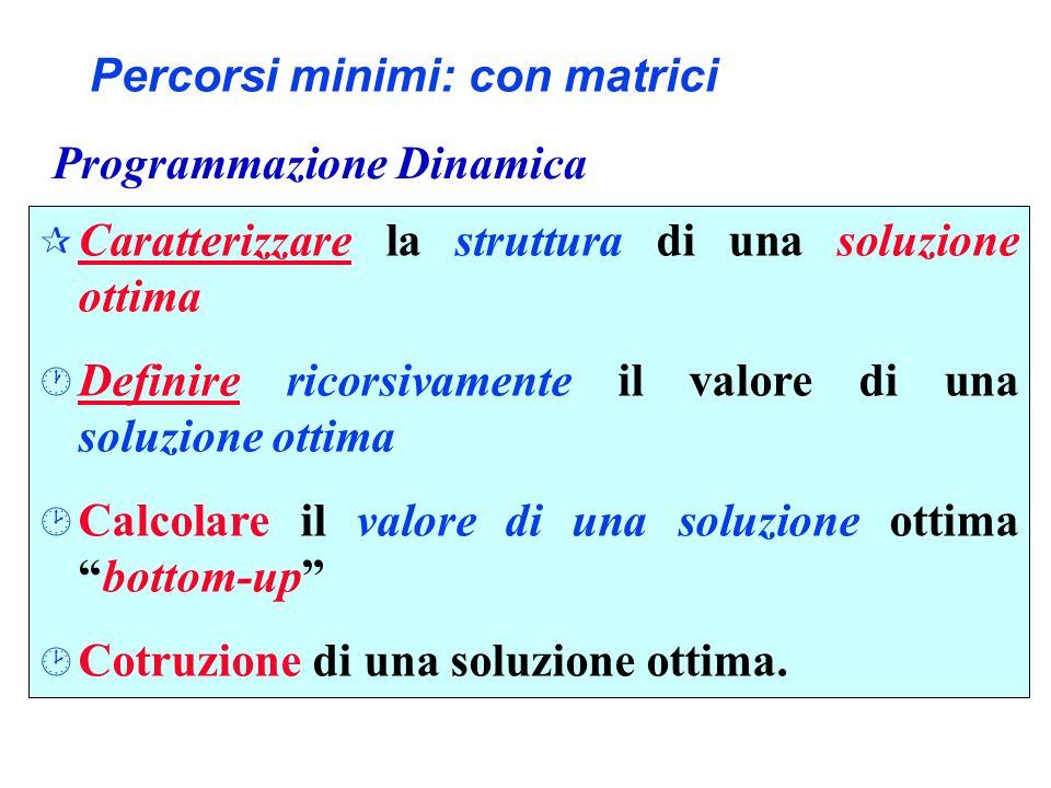 Percorsi minimi: con matrici Programmazione Dinamica ¶ Caratterizzare la struttura di una soluzione ottima · Definire ricorsivamente il valore di una