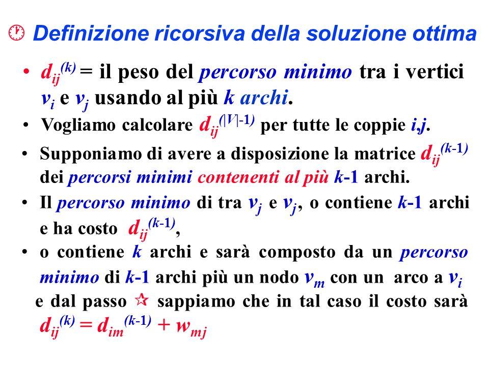 Definizione ricorsiva della soluzione ottima d ij (k) = il peso del percorso minimo tra i vertici v i e v j usando al più k archi. Vogliamo calcolare