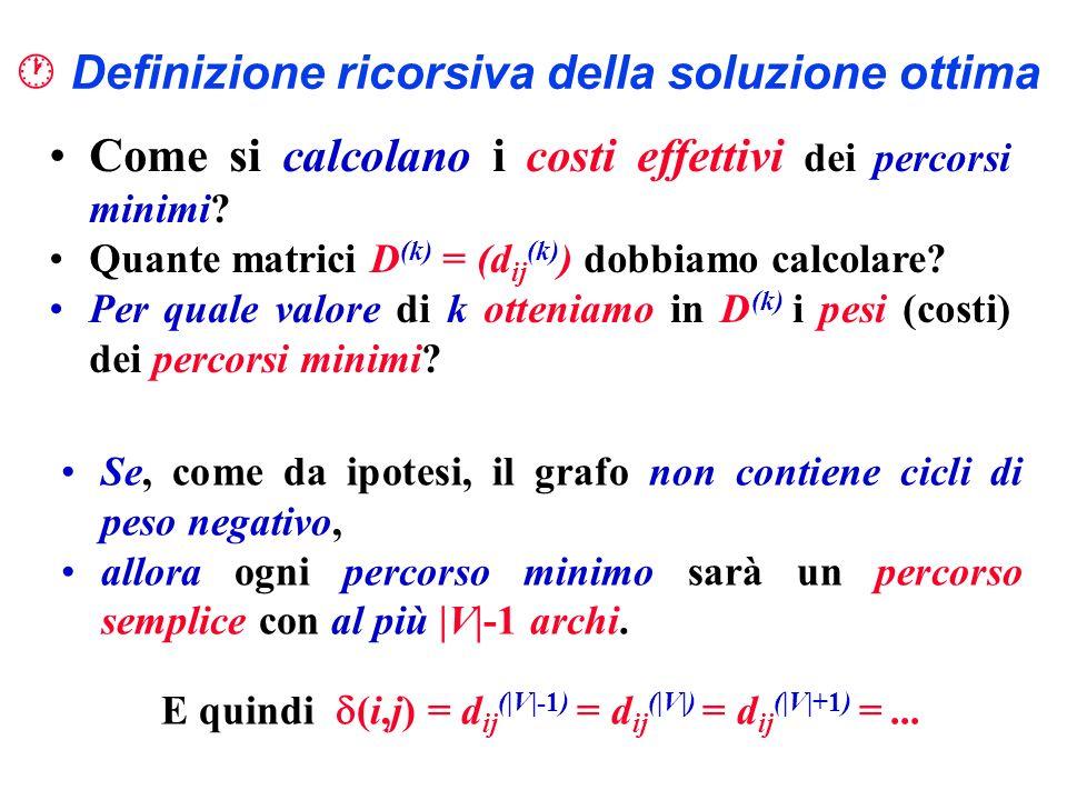 Definizione ricorsiva della soluzione ottima Come si calcolano i costi effettivi dei percorsi minimi? Quante matrici D (k) = (d ij (k) ) dobbiamo calc