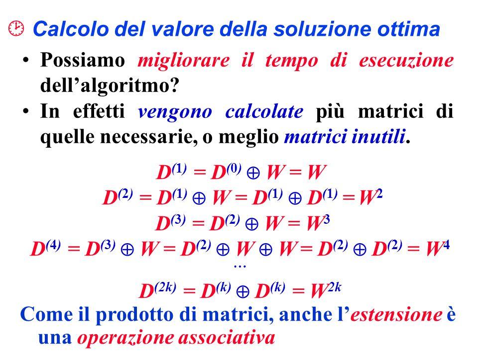 Calcolo del valore della soluzione ottima Possiamo migliorare il tempo di esecuzione dellalgoritmo? In effetti vengono calcolate più matrici di quelle