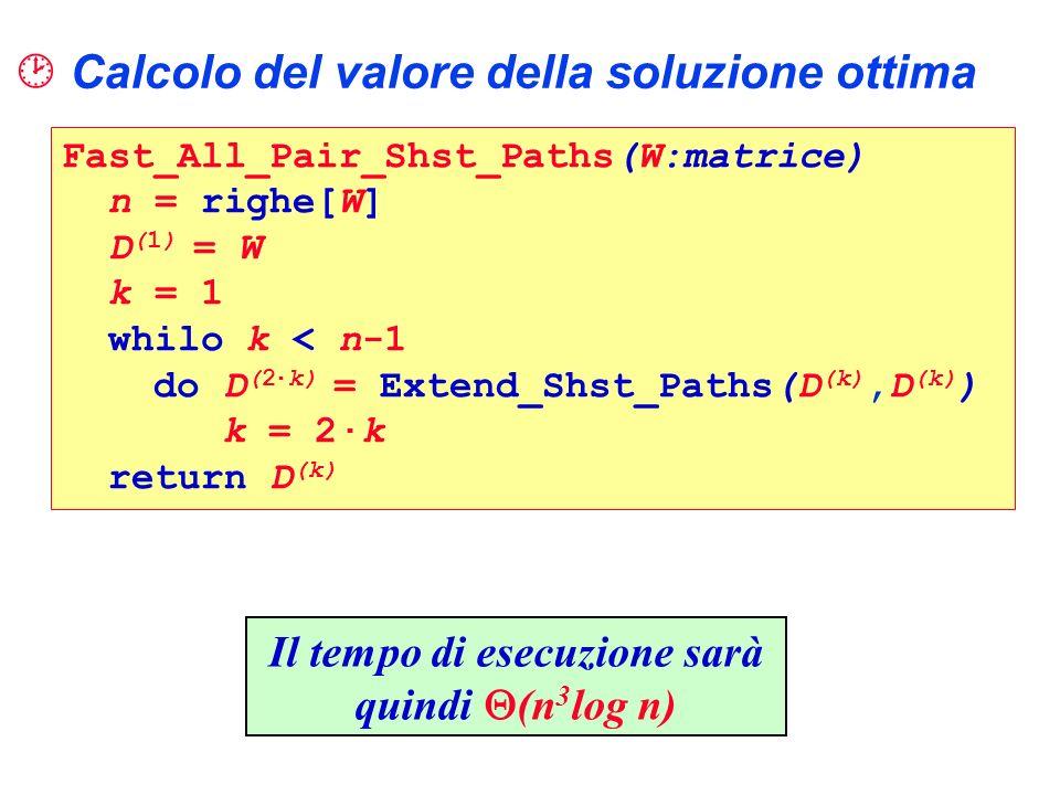 Calcolo del valore della soluzione ottima Fast_All_Pair_Shst_Paths(W:matrice) n = righe[W] D (1) = W k = 1 whilo k < n-1 do D (2 k) = Extend_Shst_Path