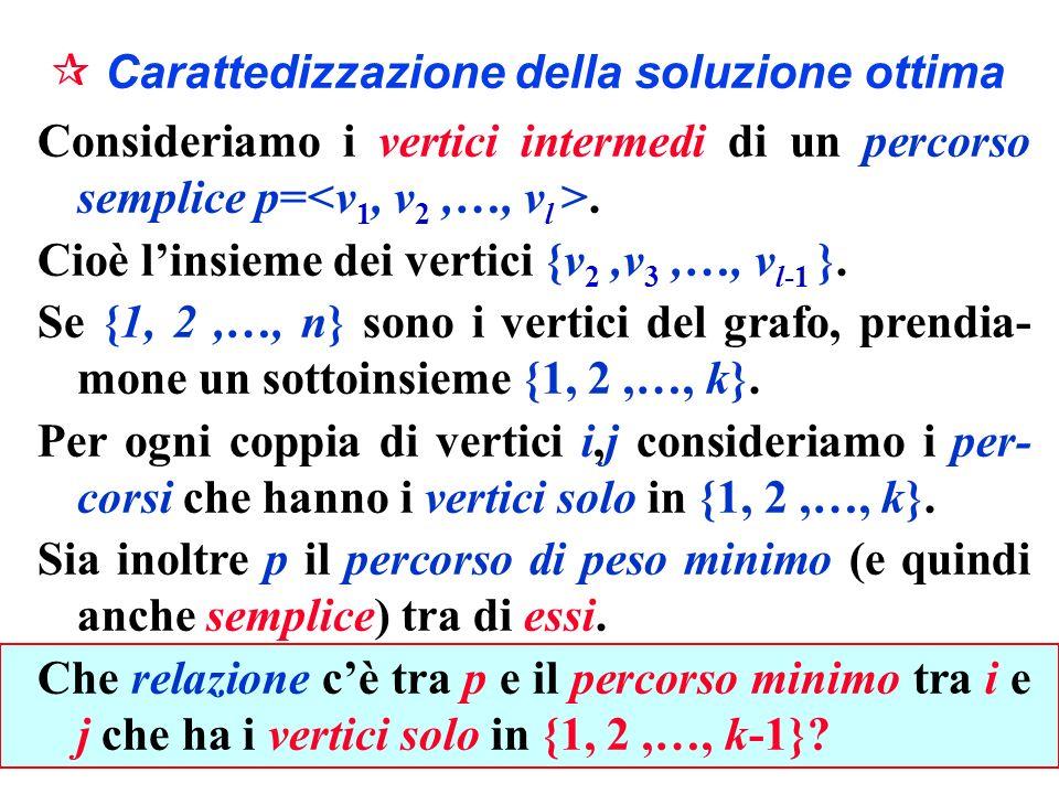 Carattedizzazione della soluzione ottima Consideriamo i vertici intermedi di un percorso semplice p=. Cioè linsieme dei vertici {v 2,v 3,…, v l-1 }. S