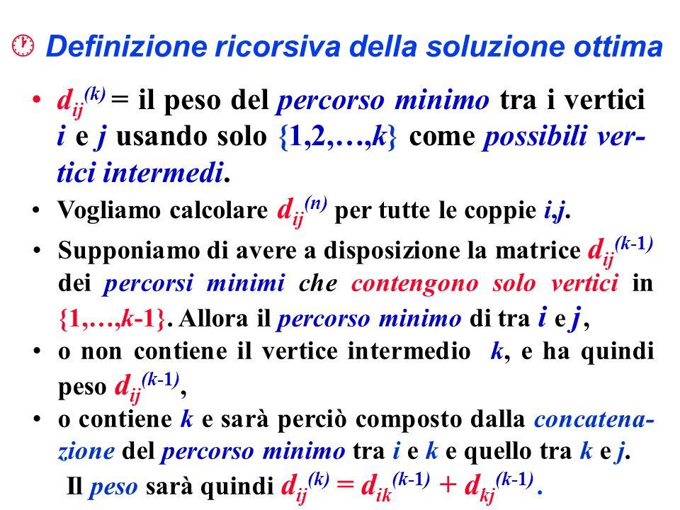 Definizione ricorsiva della soluzione ottima d ij (k) = il peso del percorso minimo tra i vertici i e j usando solo {1,2,…,k} come possibili ver- tici