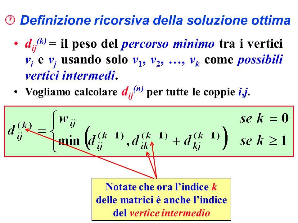 Definizione ricorsiva della soluzione ottima d ij (k) = il peso del percorso minimo tra i vertici v i e v j usando solo v 1, v 2, …, v k come possibil